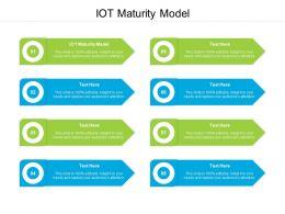 IOT Maturity Model Ppt Powerpoint Presentation Portfolio Cpb