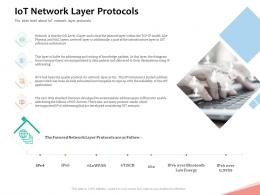 IoT Network Layer Protocols Internet Of Things IOT Overview Ppt Powerpoint Presentation Portfolio