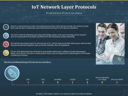 IoT Network Layer Protocols Internet Of Things IOT Ppt Powerpoint Presentation Summary Vector