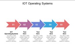 IOT Operating Systems Ppt Powerpoint Presentation File Demonstration Cpb