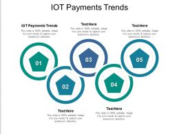 IOT Payments Trends Ppt Powerpoint Presentation Styles Slide Portrait Cpb