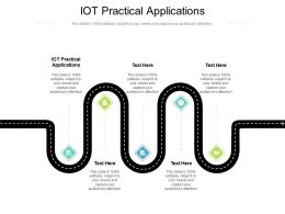 IOT Practical Applications Ppt Powerpoint Presentation Visual Aids Infographic Template Cpb