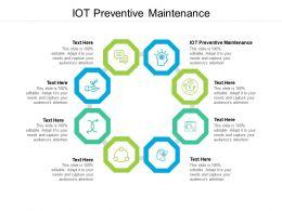 IOT Preventive Maintenance Ppt Powerpoint Presentation Portfolio Gridlines Cpb