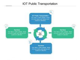 IOT Public Transportation Ppt Powerpoint Presentation Model Graphics Design Cpb