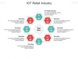 IOT Retail Industry Ppt Powerpoint Presentation File Graphics Design Cpb