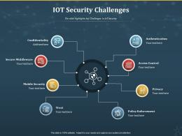 IOT Security Challenges Internet Of Things IOT Ppt Powerpoint Presentation Outline Microsoft