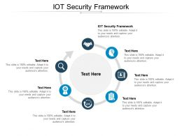 IOT Security Framework Ppt Powerpoint Presentation Inspiration Example File Cpb