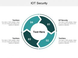 IOT Security Ppt Powerpoint Presentation Outline Brochure Cpb
