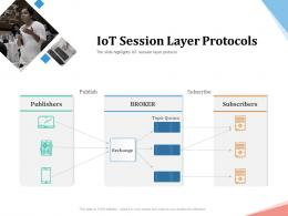 IoT Session Layer Protocols Internet Of Things IOT Overview Ppt Powerpoint Presentation Inspiration
