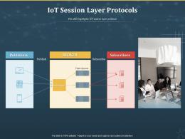 IoT Session Layer Protocols Internet Of Things IOT Ppt Powerpoint Presentation Inspiration Templates
