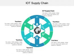 IOT Supply Chain Ppt Powerpoint Presentation File Graphics Design Cpb