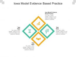 Iowa Model Evidence Based Practice Ppt Powerpoint Presentation Outline Background Designs Cpb