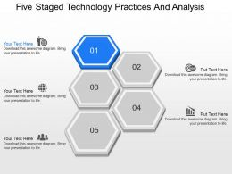 ip Five Staged Technology Practices And Analysis Powerpoint Template