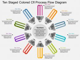 Ip Ten Staged Colored Cfl Process Flow Diagram Flat Powerpoint Design