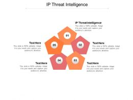 IP Threat Intelligence Ppt Powerpoint Presentation Outline Templates Cpb