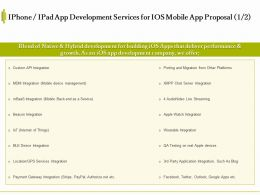 Iphone Ipad App Development Services For IOS Mobile App Proposal Ppt Styles