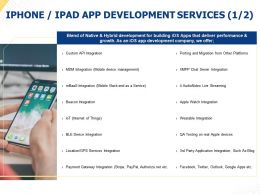 Iphone Ipad App Development Services Ppt Powerpoint Presentation Slide Download