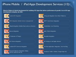 Iphone Mobile Ipad Apps Development Services Integration Ppt Powerpoint Presentation Icon