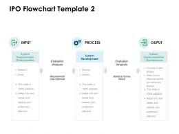 IPO Flowchart Development Ppt Powerpoint Presentation Model