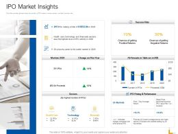 Ipo Market Insights Ppt Powerpoint Presentation Show Graphics Tutorials