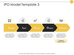 Ipo Model Input Outputs Ppt Powerpoint Presentation Styles Example