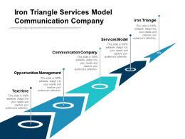 Iron Triangle Services Model Communication Company Opportunities Management Cpb