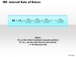 IRR Internal Rate Of Return Powerpoint Presentation Slide Template