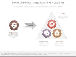Irreversible Process Change Sample Ppt Presentation