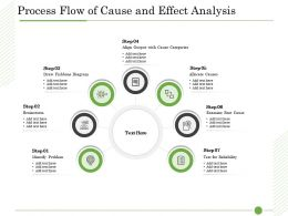 Ishikawa Analysis Organizational Process Flow Of Cause And Effect Analysis Allocate Causes Ppts Rules