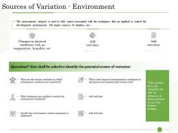 Ishikawa Analysis Organizational Sources Of Variation Environment Environment Conditions Ppts Ideas