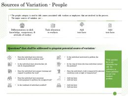 Ishikawa Analysis Organizational Sources Of Variation People Knowledge Competency Ppts Ideas