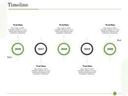 Ishikawa Analysis Organizational Timeline 2016 To 2020 Years Ppt Powerpoint Presentation Portfolio