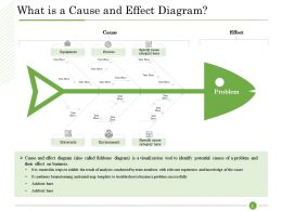 Ishikawa Analysis Organizational What Is A Cause And Effect Diagram Problem Successfully Ppts Rules