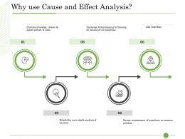 Ishikawa Analysis Organizational Why Use Cause And Effect Analysis Symptoms Ppts Ideas