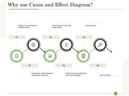 Ishikawa Analysis Organizational Why Use Cause And Effect Diagram Team Members Ppts Files