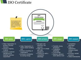 Iso Certificate Presentation Visual Aids