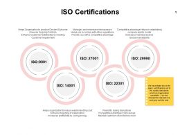 Iso Certifications Circular Ppt Powerpoint Presentation Portfolio Good