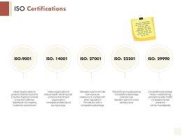ISO Certifications Customer Requirement Satisfaction Ppt Powerpoint Presentation File Show