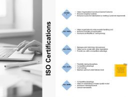 ISO Certifications Customer Satisfaction Management Ppt Powerpoint Presentation Show Brochure