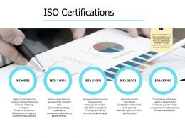 ISO Certifications Global Marketability Customer Requirement Ppt Powerpoint Presentation Professional