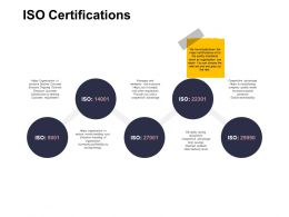 Iso Certifications Global Ppt Powerpoint Presentation Ideas Layouts