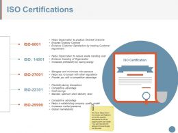 Iso Certifications Powerpoint Slides Design