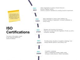 ISO Certifications Ppt Powerpoint Presentation Professional Slide