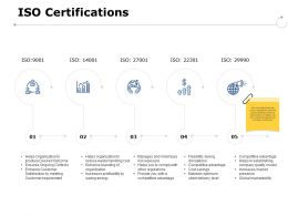 Iso Certifications Process Ppt Powerpoint Presentation Pictures Demonstration