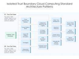 Isolated Trust Boundary Cloud Computing Standard Architecture Patterns Ppt Diagram