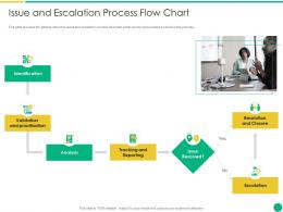 Issue And Escalation Process Flow Chart How To Escalate Project Risks Ppt Format