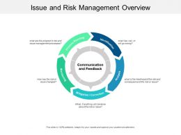 Issue And Risk Management Overview