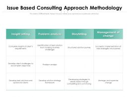 Issue Based Consulting Approach Methodology