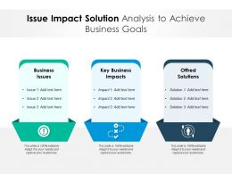 Issue Impact Solution Analysis To Achieve Business Goals