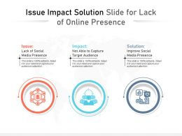 Issue Impact Solution Slide For Lack Of Online Presence